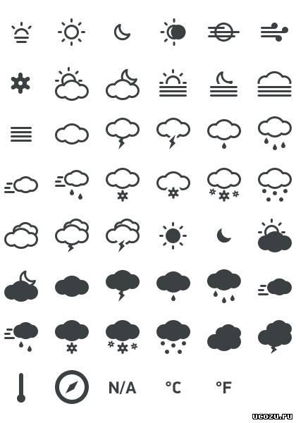 Набор иконок - Meteocons - Иконки для Ucoz: ucozu.ru/news/nabor_ikonok_meteocons/2012-05-31-147